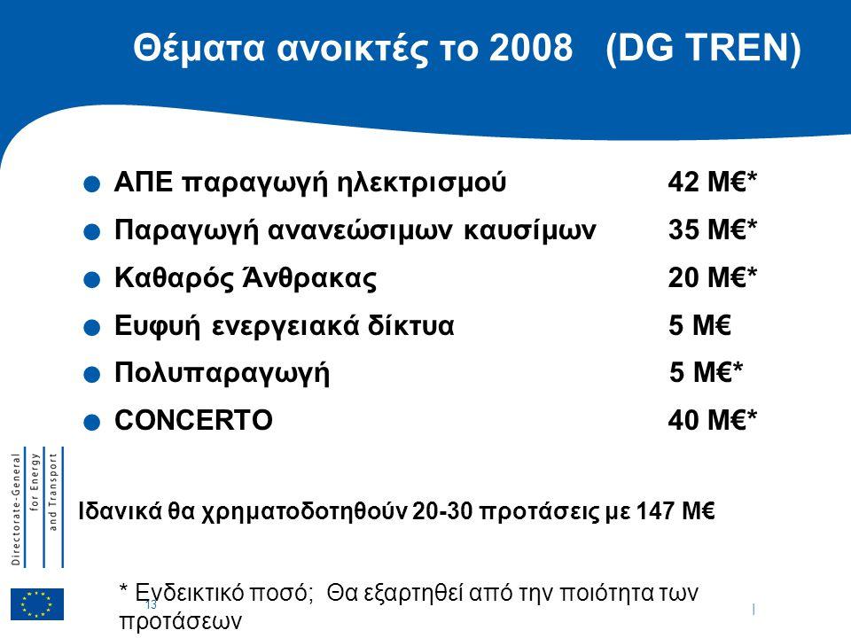 | 13 Θέματα ανοικτές το 2008 (DG TREN). ΑΠΕ παραγωγή ηλεκτρισμού42 M€*.
