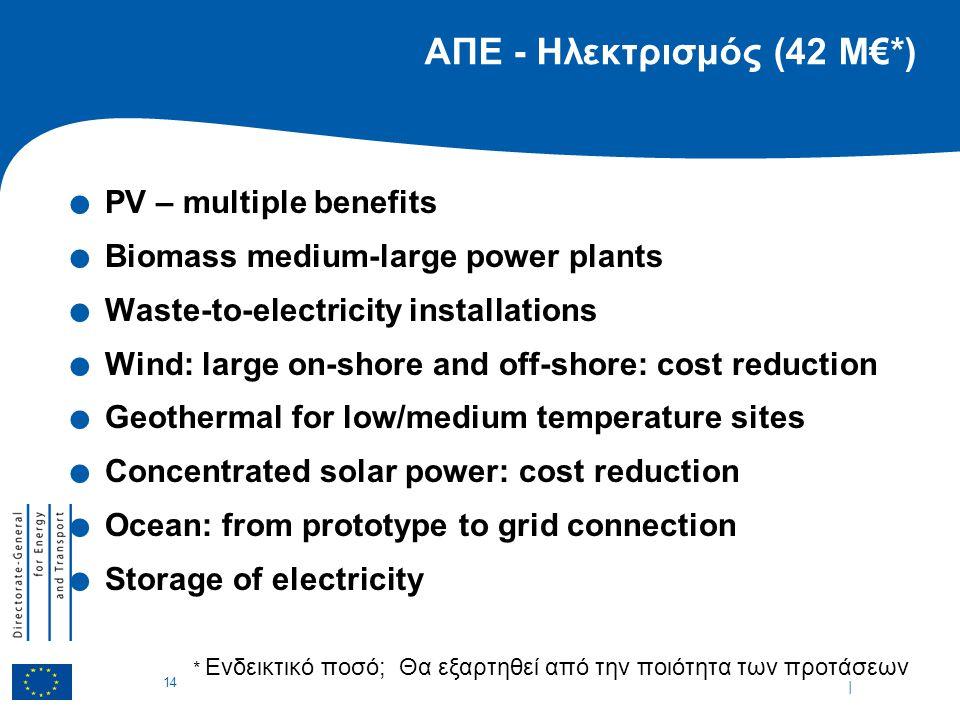 | 14 ΑΠΕ - Ηλεκτρισμός (42 M€*). PV – multiple benefits.