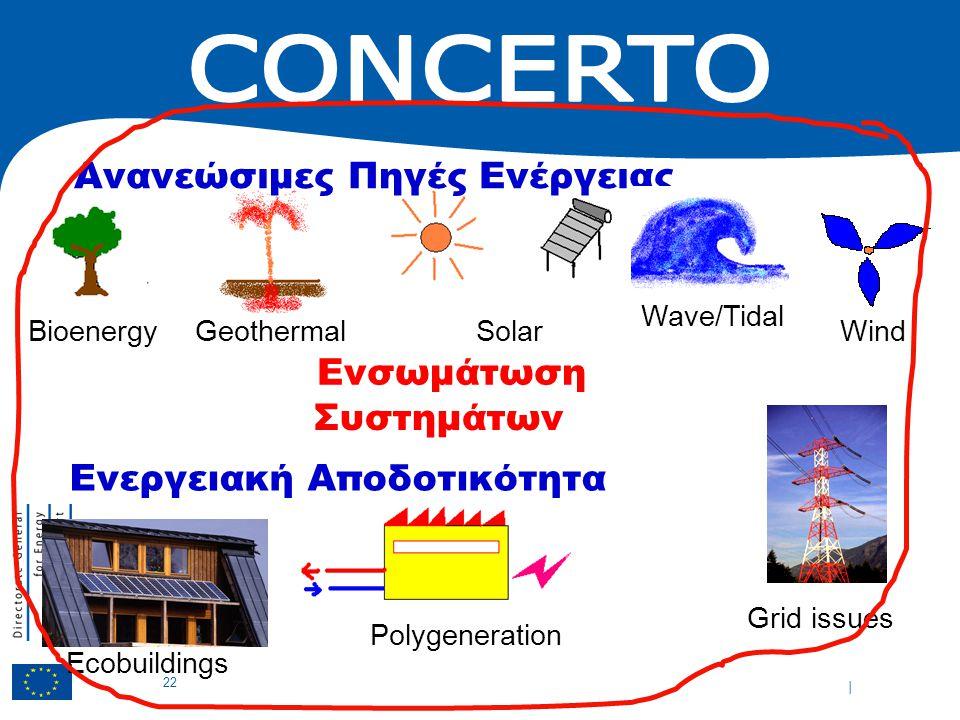 | 22 Polygeneration Geothermal BioenergyWindSolar Grid issues Ecobuildings Ανανεώσιμες Πηγές Ενέργειας Ενεργειακή Αποδοτικότητα Ενσωμάτωση Συστημάτων Wave/Tidal