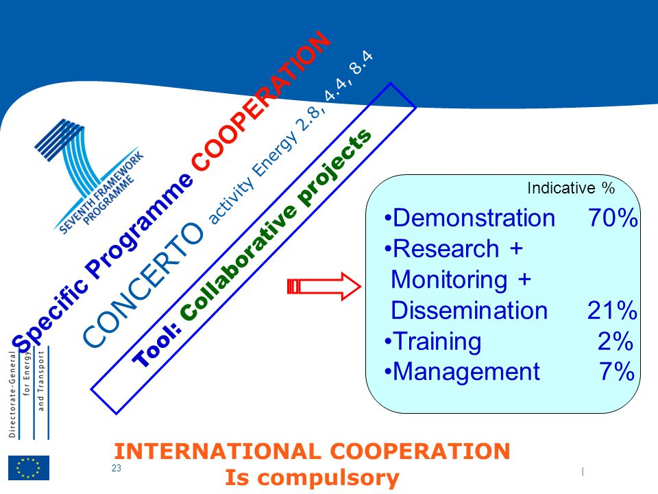 | 23 Tool: Collaborative projects Demonstration 70% Research + Monitoring + Dissemination 21% Training 2% Management 7% Specific Programme COOPERATION CONCERTO activity Energy 2.8, 4.4, 8.4 Indicative % INTERNATIONAL COOPERATION Is compulsory