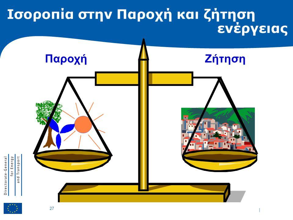 | 27 Ισοροπία στην Παροχή και ζήτηση ενέργειας ΠαροχήΖήτηση