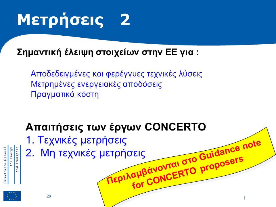 | 28 Απαιτήσεις των έργων CONCERTO 1. Τεχνικές μετρήσεις 2.