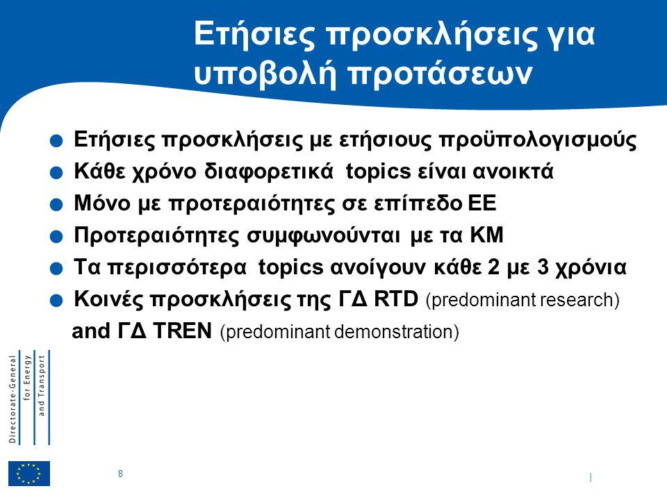 | 8. Ετήσιες προσκλήσεις με ετήσιους προϋπολογισμούς.