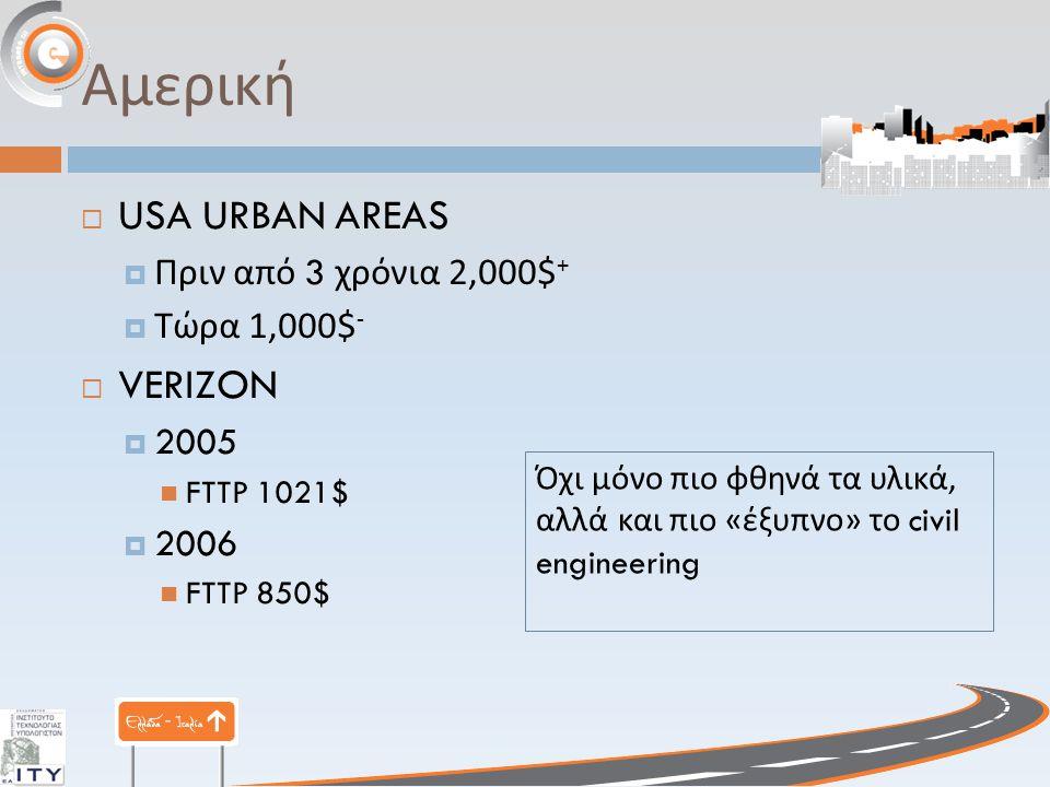 Αμερική  USA URBAN AREAS  Πριν από 3 χρόνια 2,000$ +  Τώρα 1,000$ -  VERIZON  2005 FTTP 1021$  2006 FTTP 850$ Όχι μόνο πιο φθηνά τα υλικά, αλλά και πιο « έξυπνο » το civil engineering