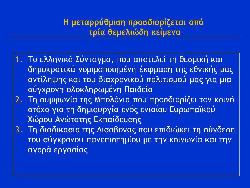 1. 1.Το ελληνικό Σύνταγμα, που αποτελεί τη θεσμική και δημοκρατικά νομιμοποιημένη έκφραση της εθνικής μας αντίληψης και του διαχρονικού πολιτισμού μας
