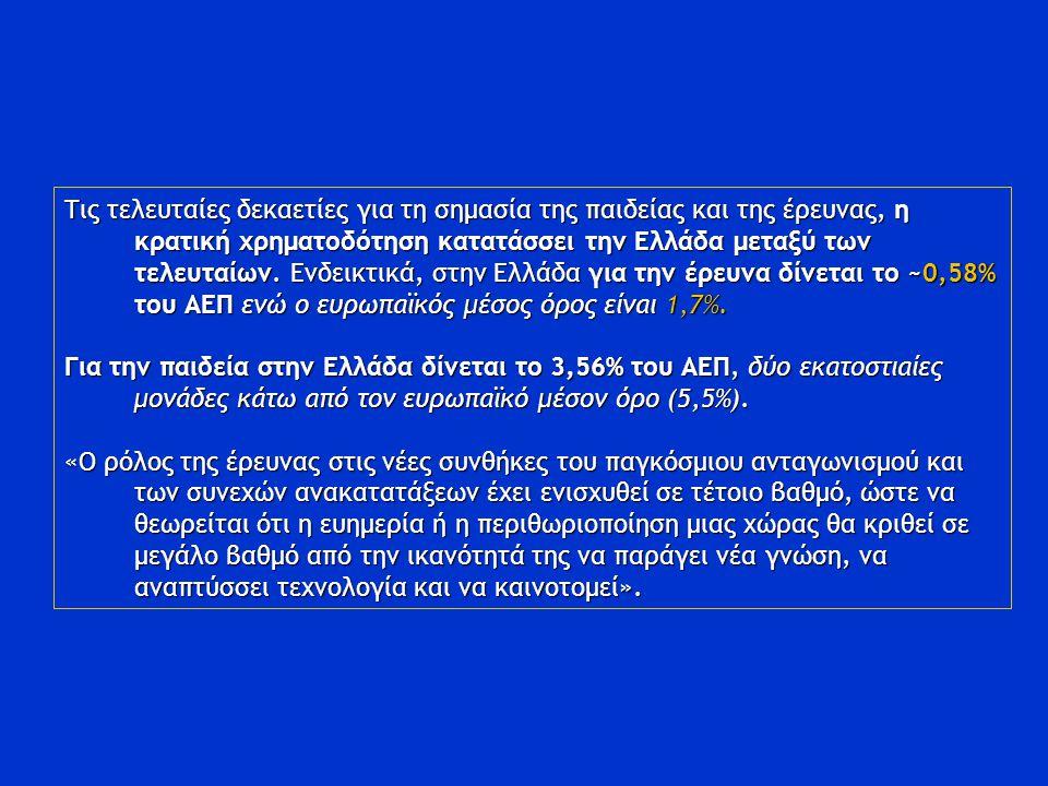 Τις τελευταίες δεκαετίες για τη σημασία της παιδείας και της έρευνας, η κρατική χρηματοδότηση κατατάσσει την Ελλάδα μεταξύ των τελευταίων.