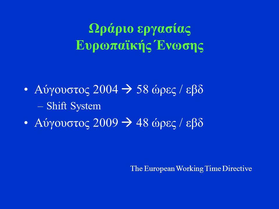 Ωράριο εργασίας Ευρωπαϊκής Ένωσης Αύγουστος 2004  58 ώρες / εβδ –Shift System Αύγουστος 2009  48 ώρες / εβδ The European Working Time Directive