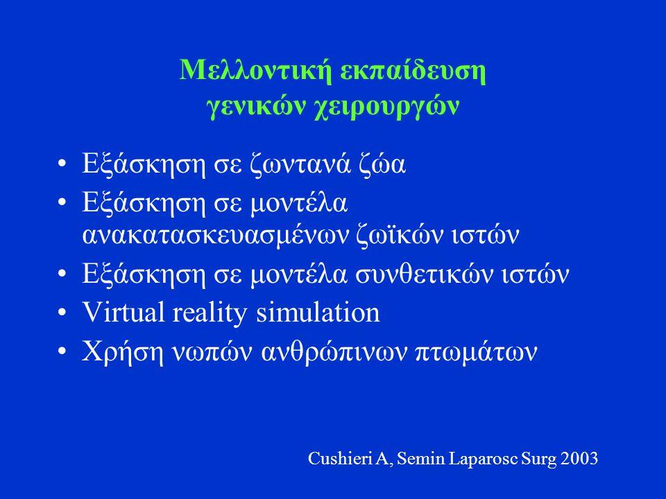 Μελλοντική εκπαίδευση γενικών χειρουργών Εξάσκηση σε ζωντανά ζώα Εξάσκηση σε μοντέλα ανακατασκευασμένων ζωϊκών ιστών Εξάσκηση σε μοντέλα συνθετικών ιστών Virtual reality simulation Χρήση νωπών ανθρώπινων πτωμάτων Cushieri A, Semin Laparosc Surg 2003