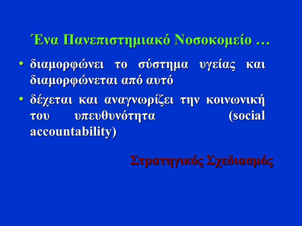 Ένα Πανεπιστημιακό Νοσοκομείο … διαμορφώνει το σύστημα υγείας και διαμορφώνεται από αυτό διαμορφώνει το σύστημα υγείας και διαμορφώνεται από αυτό δέχεται και αναγνωρίζει την κοινωνική του υπευθυνότητα (social accountability) δέχεται και αναγνωρίζει την κοινωνική του υπευθυνότητα (social accountability) Στρατηγικός Σχεδιασμός