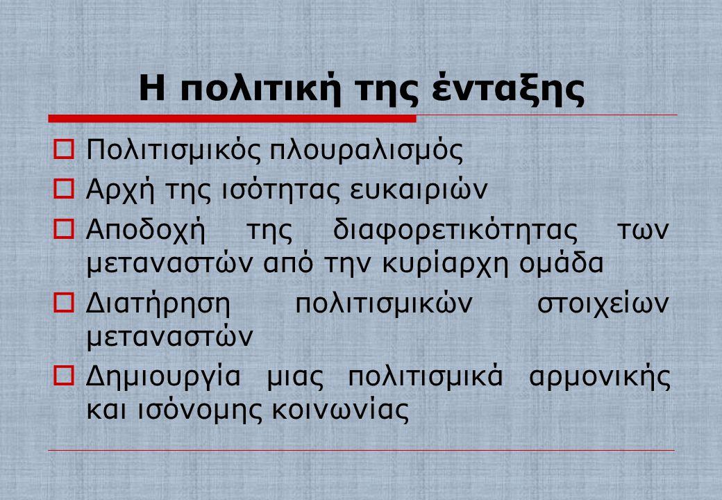 Η πολιτική της αφομοίωσης  Ενσωμάτωση ξένων πολιτισμικών στοιχείων στον κυρίαρχο εθνικό κορμό  Διαδικασία μέσω της οποίας τα άτομα διαφορετικής εθνι