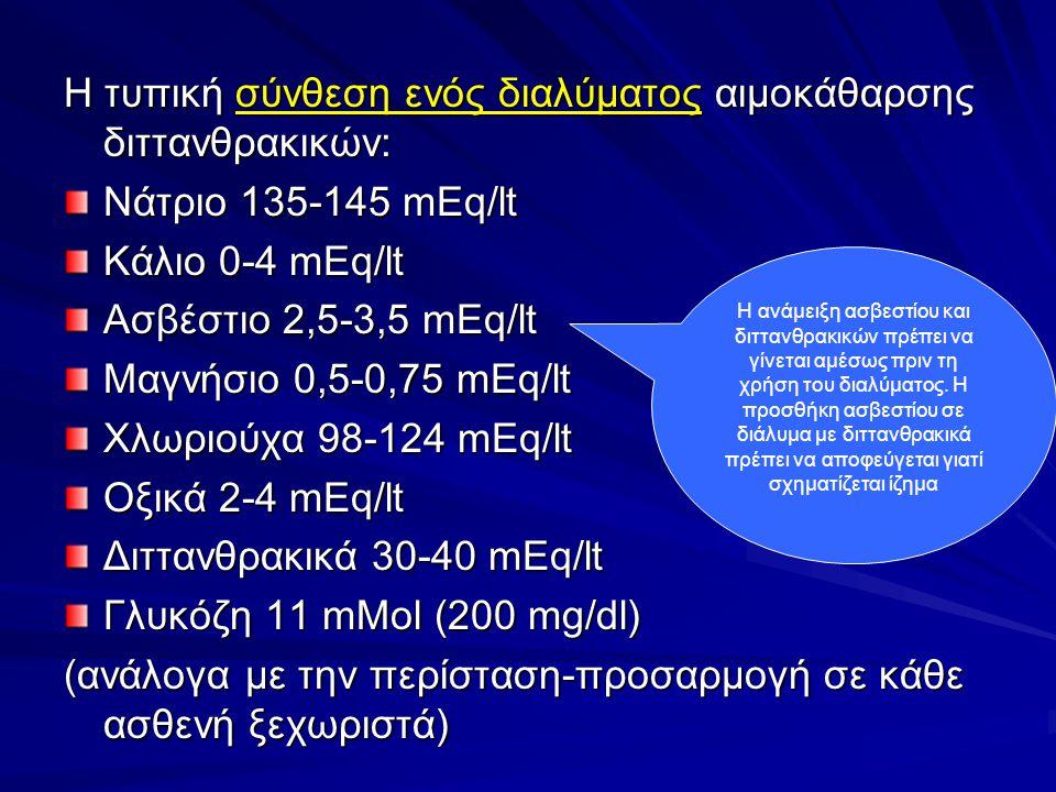 Η τυπική σύνθεση ενός διαλύματος αιμοκάθαρσης διττανθρακικών: Νάτριο 135-145 mEq/lt Κάλιο 0-4 mEq/lt Ασβέστιο 2,5-3,5 mEq/lt Μαγνήσιο 0,5-0,75 mEq/lt