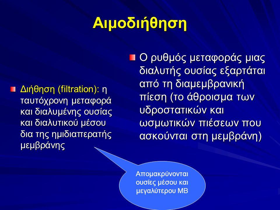 Αιμοδιήθηση Διήθηση (filtration): η ταυτόχρονη μεταφορά και διαλυμένης ουσίας και διαλυτικού μέσου δια της ημιδιαπερατής μεμβράνης Ο ρυθμός μεταφοράς