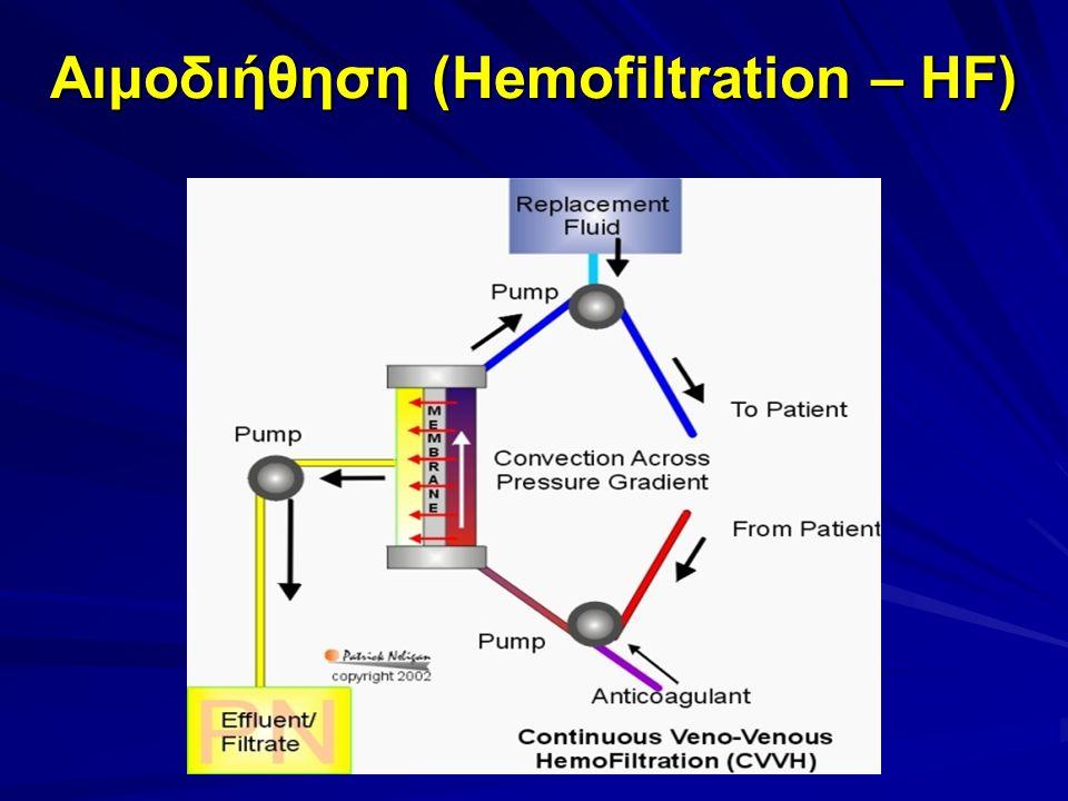 Αιμοδιήθηση (Hemofiltration – HF)