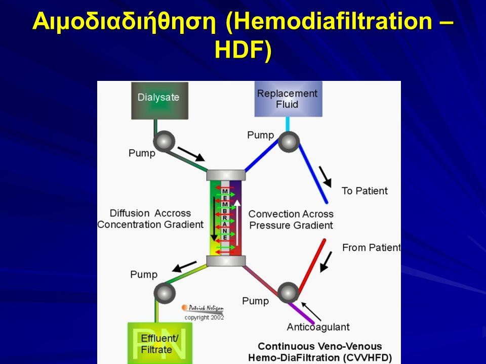 Αιμοδιαδιήθηση (Hemodiafiltration – HDF)