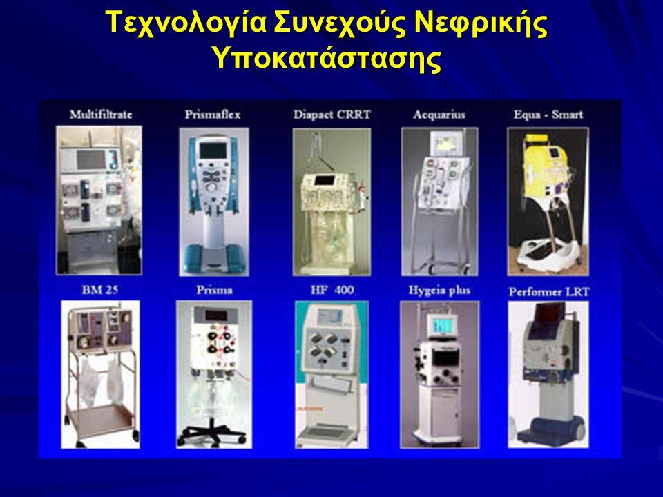 Τεχνολογία Συνεχούς Νεφρικής Υποκατάστασης