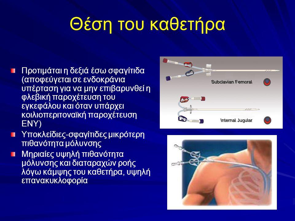 Θέση του καθετήρα Προτιμάται η δεξιά έσω σφαγίτιδα (αποφεύγεται σε ενδοκράνια υπέρταση για να μην επιβαρυνθεί η φλεβική παροχέτευση του εγκεφάλου και