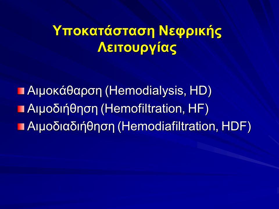 Κριτήρια επείγουσας έναρξης Υποκατάστασης της Νεφρικής Λειτουργίας Πνευμονικό οίδημα που δεν απαντά στα διουρητικά Βαριά μεταβολική οξέωση (pH<7,1) Αζωθαιμία Υπερκαλιαιμία (Κ>6,5 mEq/lt) Υπόνοια ουραιμικής προσβολής οργάνου (αιμορραγική γαστρίτιδα, περικαρδίτιδα, εγκεφαλοπάθεια, νευροπάθεια, μυοπάθεια) Έντονος υπερκαταβολισμός - Αύξηση ουρίας >50 mg/24ωρο - Αύξηση κρεατινίνης >1 mg/24ωρο - Ταχεία αύξηση καλίου - υπερφωσφαταιμία Δηλητηρίαση με υδατοδιαλυτή ουσία
