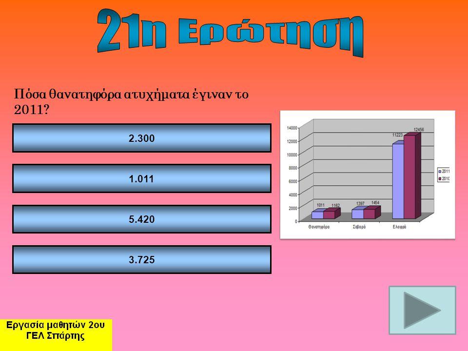 Πόσα θανατηφόρα ατυχήματα έγιναν το 2011? 2.300 1.011 5.420 3.725