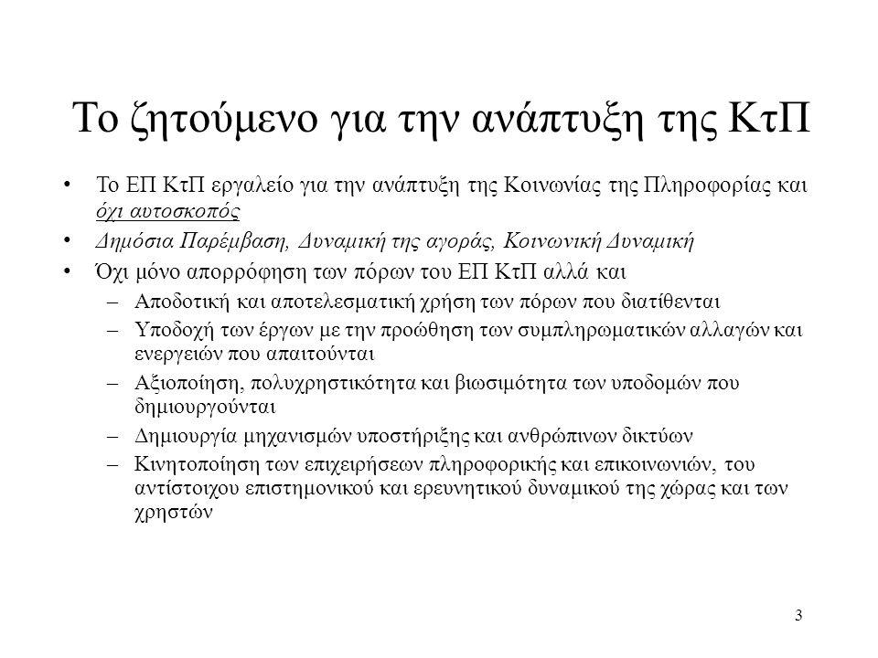 4 Η πρόοδος της ανάπτυξης της Κοινωνίας της Πληροφορίας στη χώρα μας το 2003 Αύξηση της χρήσης του Ιντερνετ 2001-2003  Από 1 στους 10 Έλληνες (2001) σε 1 στους 5 Έλληνες (2002) και φέτος:1 στους 4 Έλληνες ηλικίας 15-65 ετών Πολύ ενθαρρυντική η εικόνα των νέων :  1 στους 2 Έλληνες ηλικίας 15-24 ετών είναι (2003) χρήστης Ιντερνετ, όταν δύο χρόνια πριν (2001) ήταν 1 στους 4.