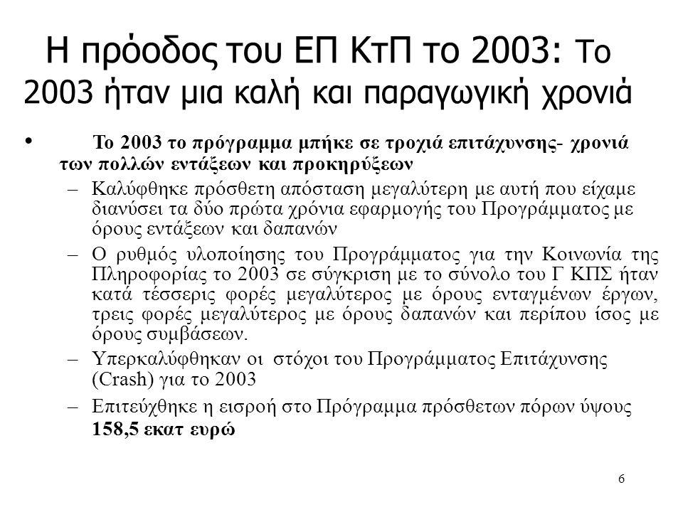 7 Υψηλός στόχος κάλυψης δαπανών με βάση τον κανόνα Ν+2 που έχει συμφωνηθεί από κοινού με την Ευρωπαϊκή Επιτροπή –Σωρευτικές δαπάνες ύψους 648,7 εκατ ευρώ να ολοκληρωθεί η διαδικασία ένταξης έργων σε όλους σχεδόν τους τομείς Απαιτητικοί στόχοι συμβάσεων και προκηρύξεων έργων –Επιπλέον συμβάσεις ύψους 550 εκατ ευρώ ώστε τελικά οι συμβάσεις να ανέλθουν σε 1000 εκατ ευρώ –Ολοκλήρωση της διαδικασίας ένταξης έργων σε όλους σχεδόν τους τομείς Ξεπέρασμα επιβραδύνσεων που δημιουργούνται από τη διεξαγωγή μέσα στο 2004 τριών σημαντικών γεγονότων (εκλογές, ευρωεκλογές, ολυμπιακοί αγώνες) Η πρόοδος του ΕΠ ΚτΠ το 2004: Έτος υψηλών προσδοκιών και απαιτήσεων (Συνέντευξη τύπου: Νοέμβριος 2003)