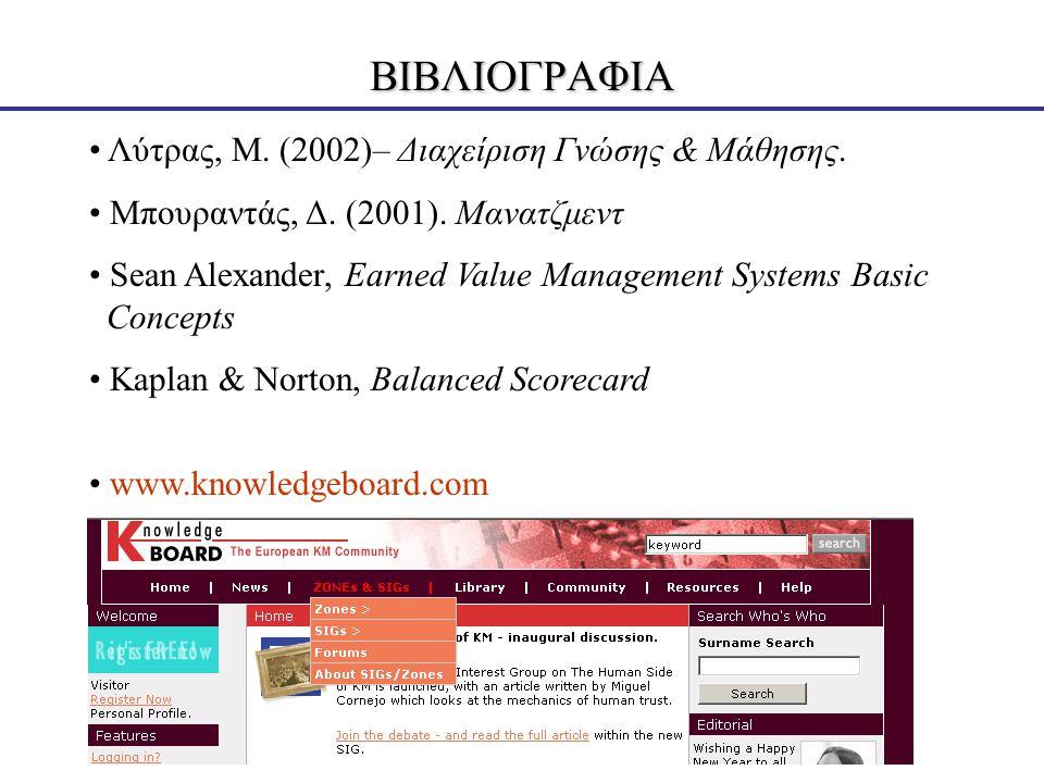 ΒΙΒΛΙΟΓΡΑΦΙΑ Λύτρας, M. (2002)– Διαχείριση Γνώσης & Μάθησης.
