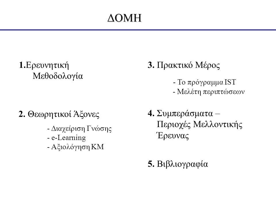 ΔΟΜΗ 1.Ερευνητική Μεθοδολογία 2.