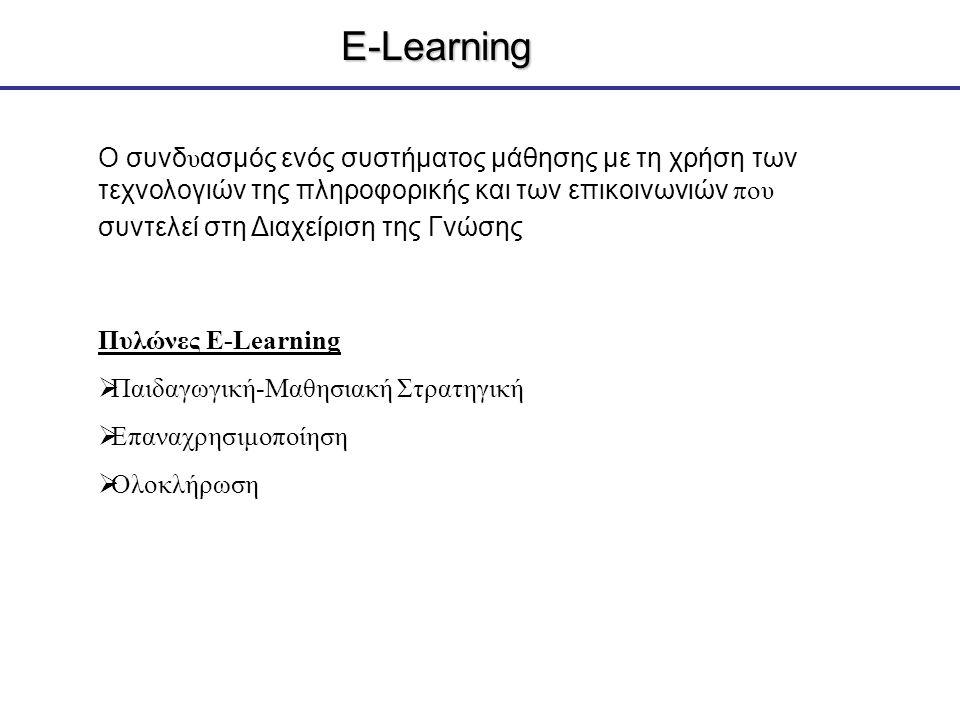 E-Learning Ο συνδ υ ασμός ενός συστήµατος µάθησης με τη χρήση των τεχνολογιών της πληροφορικής και των επικοινωνιών που συντελεί στη Διαχείριση της Γνώσης Πυλώνες Ε-Learning  Παιδαγωγική-Μαθησιακή Στρατηγική  Επαναχρησιμοποίηση  Ολοκλήρωση