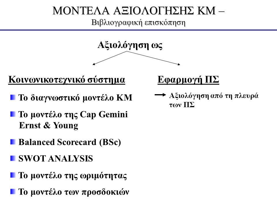 ΜΟΝΤΕΛΑ ΑΞΙΟΛΟΓΗΣΗΣ ΚΜ – Βιβλιογραφική επισκόπηση Το διαγνωστικό μοντέλο ΚΜ Το μοντέλο της Cap Gemini Ernst & Young Balanced Scorecard (BSc) SWOT ANALYSIS Το μοντέλο της ωριμότητας Το μοντέλο των προσδοκιών Αξιολόγηση ως Κοινωνικοτεχνικό σύστημαΕφαρμογή ΠΣ Αξιολόγηση από τη πλευρά των ΠΣ