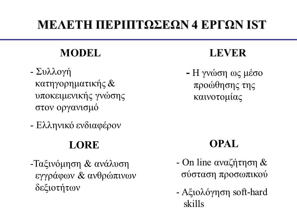 ΜΕΛΕΤΗ ΠΕΡΙΠΤΩΣΕΩΝ 4 ΕΡΓΩΝ IST MODEL - Συλλογή κατηγορηματικής & υποκειμενικής γνώσης στον οργανισμό - Ελληνικό ενδιαφέρον LEVER - Η γνώση ως μέσο προώθησης της καινοτομίας OPAL - On line αναζήτηση & σύσταση προσωπικού - Αξιολόγηση soft-hard skills LORE -Ταξινόμηση & ανάλυση εγγράφων & ανθρώπινων δεξιοτήτων
