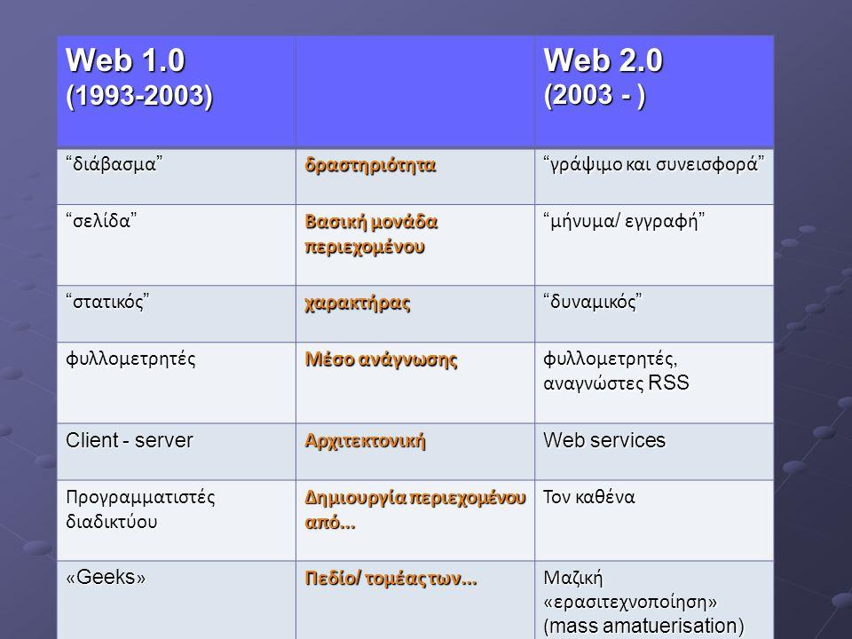 "Web 1.0 (1993-2003) Web 2.0 (2003 - ) "" διάβασμα "" δραστηριότητα "" γράψιμο και συνεισφορά "" "" σελίδα "" Βασική μονάδα περιεχομένου "" μήνυμα / εγγραφή """