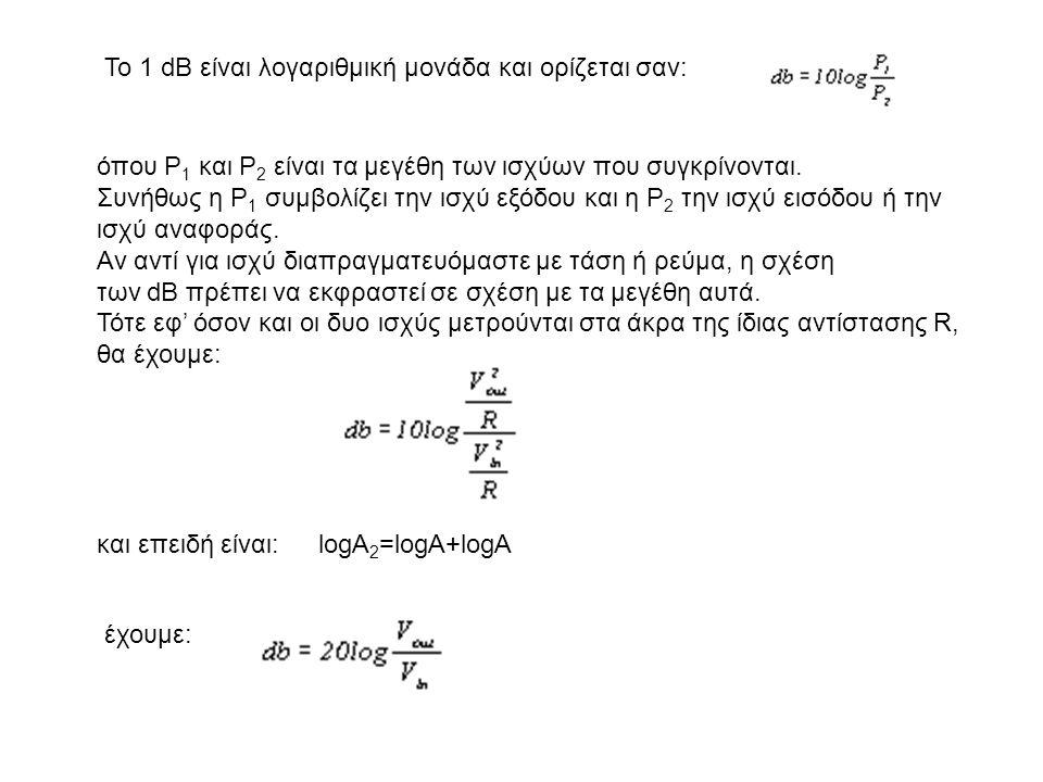 Το 1 dB είναι λογαριθμική μονάδα και ορίζεται σαν: όπου Ρ 1 και Ρ 2 είναι τα μεγέθη των ισχύων που συγκρίνονται. Συνήθως η Ρ 1 συμβολίζει την ισχύ εξό
