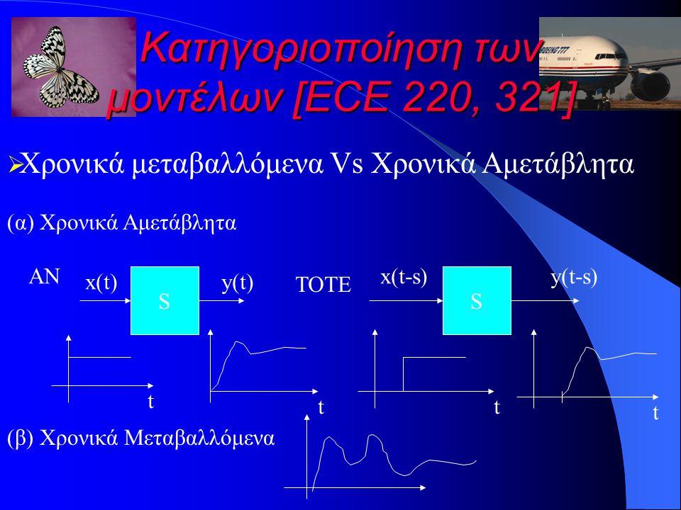 Κατηγοριοποίηση των μοντέλων [ECE 220, 321]  Χρονικά μεταβαλλόμενα Vs Χρονικά Αμετάβλητα (α) Χρονικά Αμετάβλητα SS ΤΟΤΕ ΑΝ x(t)y(t) x(t-s)y(t-s) t tt t (β) Χρονικά Μεταβαλλόμενα