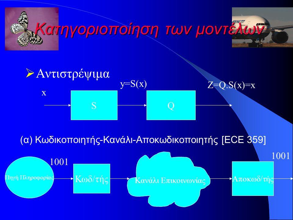 Κατηγοριοποίηση των μοντέλων  Αντιστρέψιμα S (α) Κωδικοποιητής-Κανάλι-Αποκωδικοποιητής [ECE 359] Q x y=S(x) Z=Q.S(x)=x 1001 Πηγή Πληροφορίας Κωδ/τής Αποκωδ/τής 1001 Κανάλι Επικοινωνίας