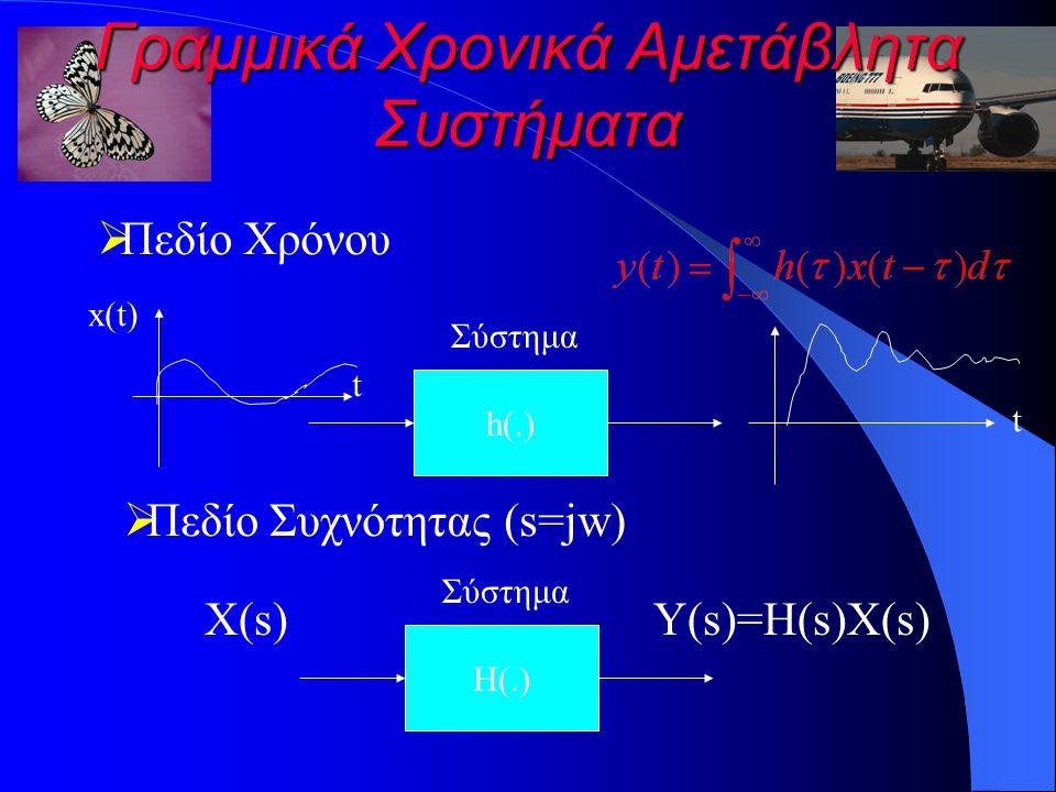 Γραμμικά Χρονικά Αμετάβλητα Συστήματα h(.) Σύστημα t x(t) t  Πεδίο Χρόνου  Πεδίο Συχνότητας (s=jw) H(.) Σύστημα X(s)Y(s)=H(s)X(s)