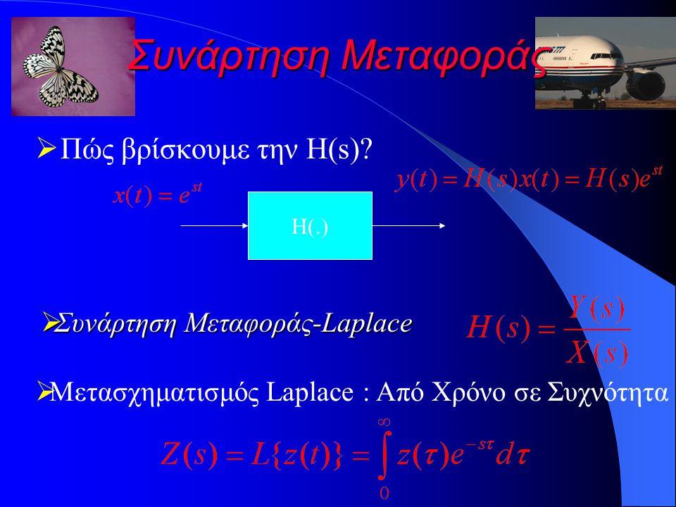 Συνάρτηση Μεταφοράς  Πώς βρίσκουμε την H(s).