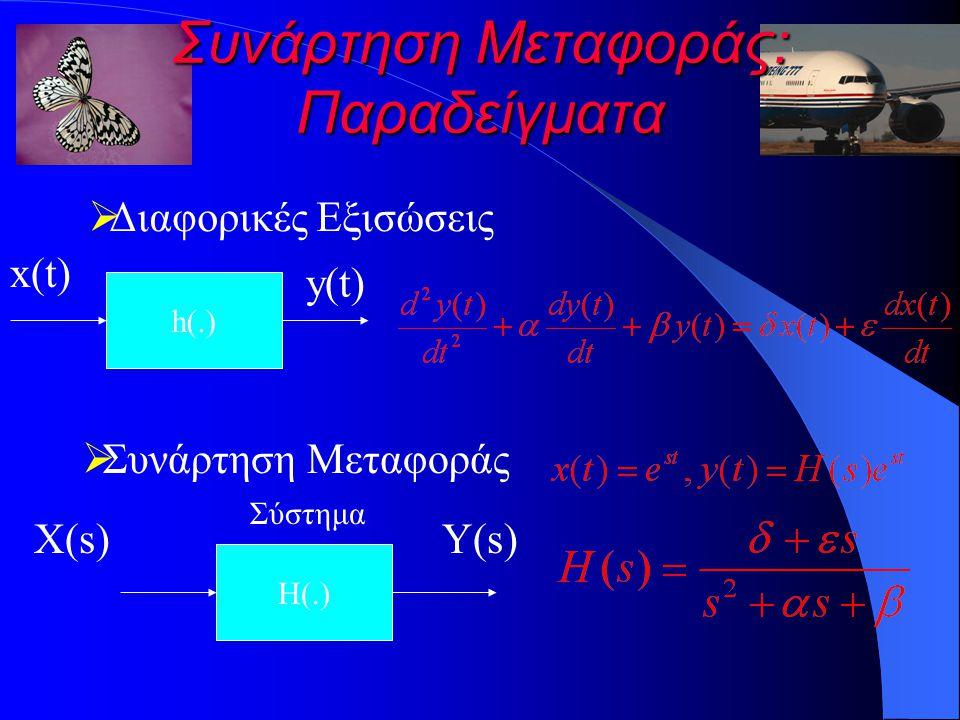 Συνάρτηση Μεταφοράς: Παραδείγματα h(.)  Διαφορικές Εξισώσεις  Συνάρτηση Μεταφοράς H(.) Σύστημα X(s)Y(s) x(t) y(t)