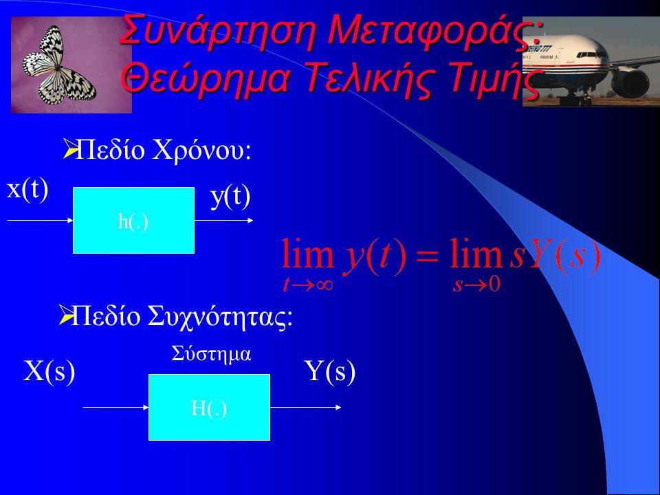 Συνάρτηση Μεταφοράς: Θεώρημα Τελικής Τιμής h(.)  Πεδίο Χρόνου:  Πεδίο Συχνότητας: H(.) Σύστημα X(s)Y(s) x(t) y(t)
