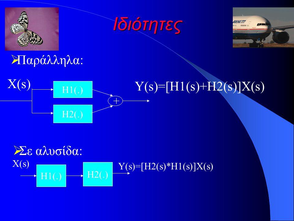 Ιδιότητες  Παράλληλα: H1(.) H2(.)  Σε αλυσίδα: H1(.) H2(.) X(s) Y(s)=[H2(s)*H1(s)]X(s) X(s) Y(s)=[H1(s)+H2(s)]X(s) +
