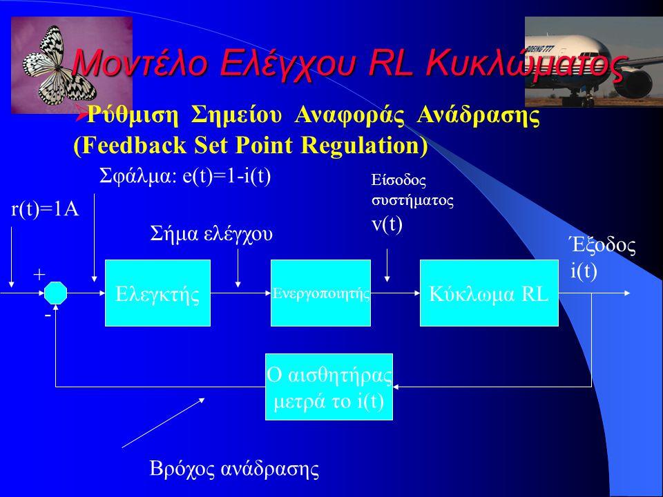 Μοντέλο Ελέγχου RL Κυκλώματος  Ρύθμιση Σημείου Αναφοράς Ανάδρασης (Feedback Set Point Regulation) Κύκλωμα RLΕλεγκτής Σήμα ελέγχου Έξοδος i(t) Ενεργοποιητής Είσοδος συστήματος v(t) Ο αισθητήρας μετρά το i(t) + - r(t)=1A Σφάλμα: e(t)=1-i(t) Βρόχος ανάδρασης