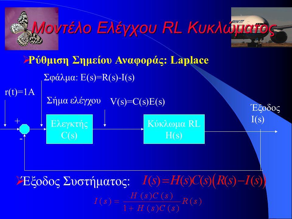 Μοντέλο Ελέγχου RL Κυκλώματος  Ρύθμιση Σημείου Αναφοράς: Laplace Κύκλωμα RL H(s) Ελεγκτής C(s) Σήμα ελέγχου Έξοδος I(s) + - r(t)=1A Σφάλμα: E(s)=R(s)-I(s) V(s)=C(s)E(s)  Έξοδος Συστήματος: