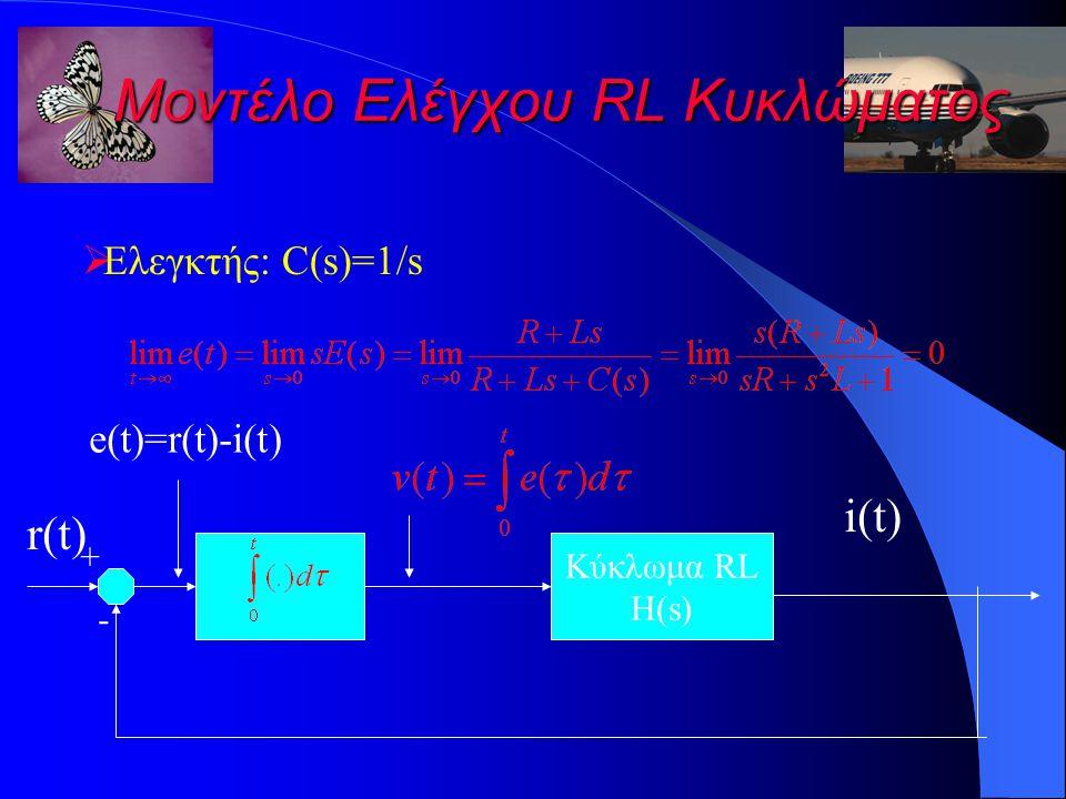Μοντέλο Ελέγχου RL Κυκλώματος  Ελεγκτής: C(s)=1/s Κύκλωμα RL H(s) + - e(t)=r(t)-i(t) i(t) r(t)
