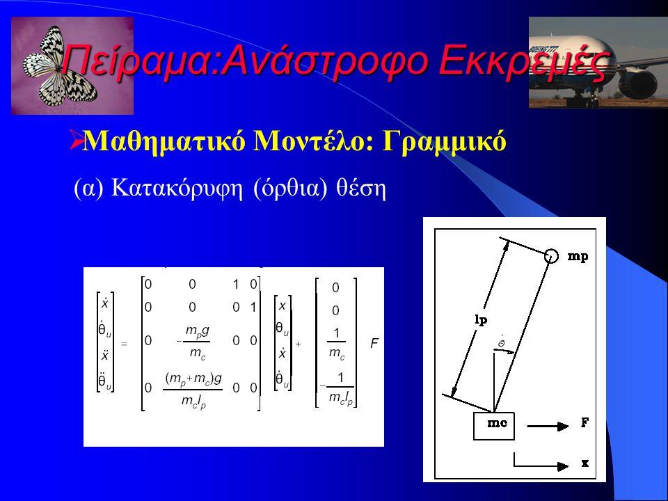 Πείραμα:Ανάστροφο Εκκρεμές  Μαθηματικό Μοντέλο: Γραμμικό (α) Κατακόρυφη (όρθια) θέση