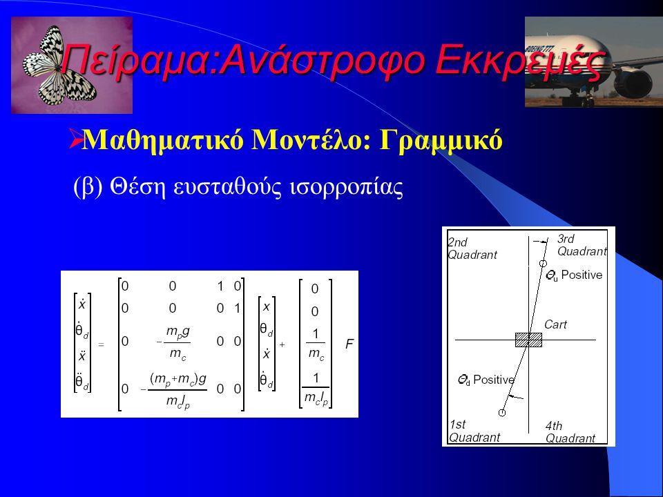 Πείραμα:Ανάστροφο Εκκρεμές  Μαθηματικό Μοντέλο: Γραμμικό (β) Θέση ευσταθούς ισορροπίας
