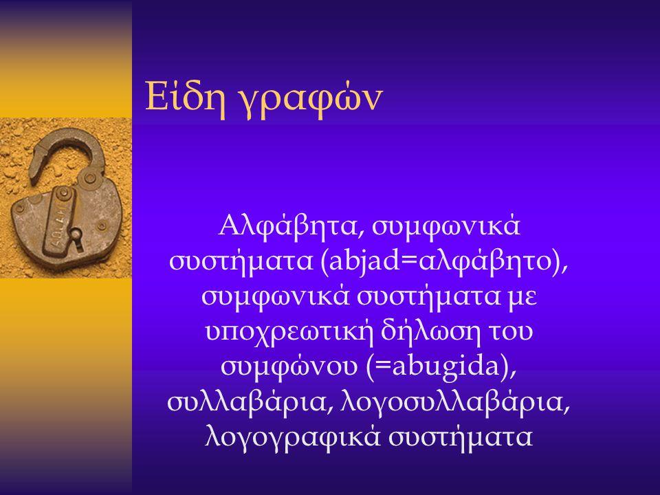 Είδη γραφών Αλφάβητα, συμφωνικά συστήματα (abjad=αλφάβητο), συμφωνικά συστήματα με υποχρεωτική δήλωση του συμφώνου (=abugida), συλλαβάρια, λογοσυλλαβά