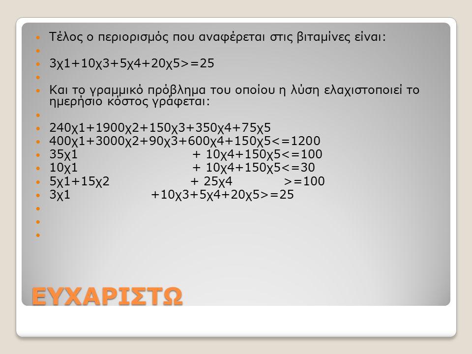 ΕΥΧΑΡΙΣΤΩ Τέλος ο περιορισμός που αναφέρεται στις βιταμίνες είναι: 3χ1+10χ3+5χ4+20χ5>=25 Και το γραμμικό πρόβλημα του οποίου η λύση ελαχιστοποιεί το ημερήσιο κόστος γράφεται: 240χ1+1900χ2+150χ3+350χ4+75χ5 400χ1+3000χ2+90χ3+600χ4+150χ5<=1200 35χ1 + 10χ4+150χ5<=100 10χ1 + 10χ4+150χ5<=30 5χ1+15χ2 + 25χ4 >=100 3χ1 +10χ3+5χ4+20χ5>=25
