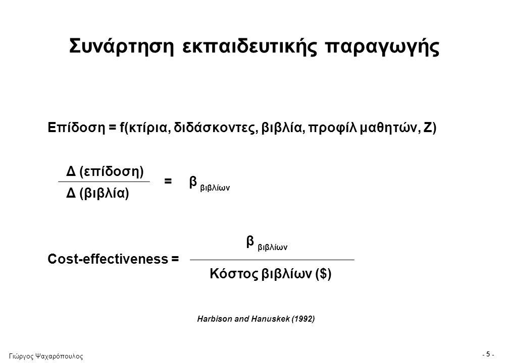 Γιώργος Ψαχαρόπουλος - 5 - Συνάρτηση εκπαιδευτικής παραγωγής Επίδοση = f(κτίρια, διδάσκοντες, βιβλία, προφίλ μαθητών, Ζ) Δ (επίδοση) Δ (βιβλία) Cost-e