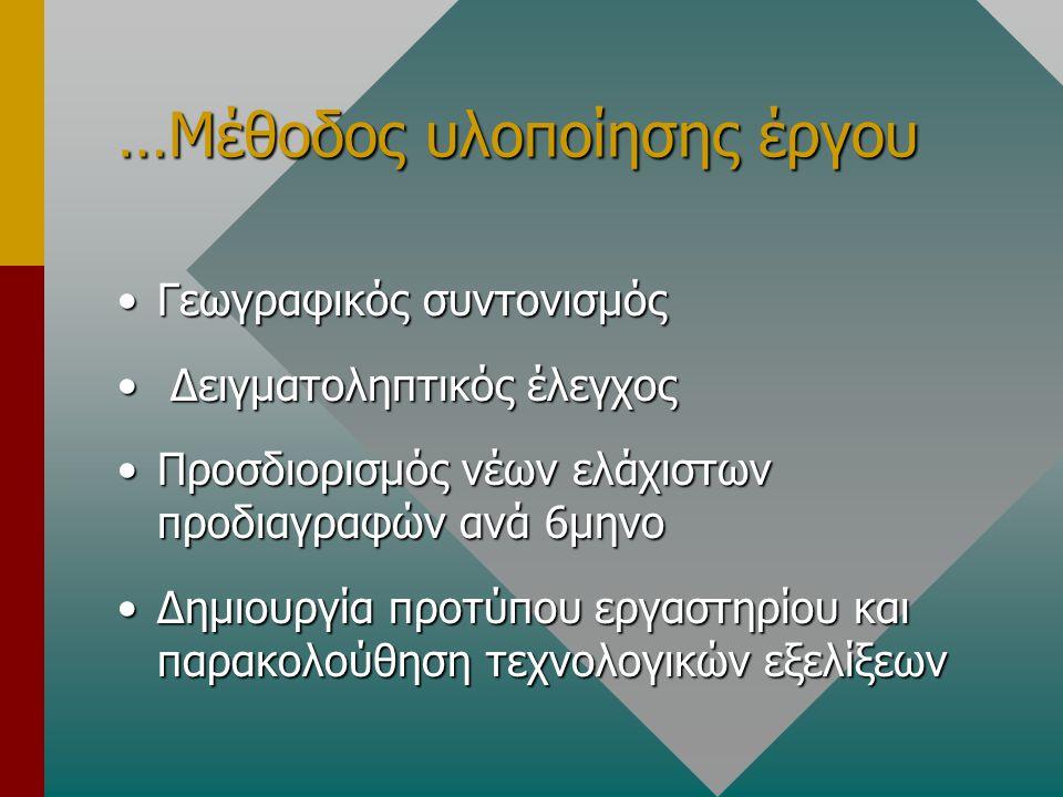 …Μέθοδος υλοποίησης έργου Γεωγραφικός συντονισμόςΓεωγραφικός συντονισμός Δειγματοληπτικός έλεγχος Δειγματοληπτικός έλεγχος Προσδιορισμός νέων ελάχιστων προδιαγραφών ανά 6μηνοΠροσδιορισμός νέων ελάχιστων προδιαγραφών ανά 6μηνο Δημιουργία προτύπου εργαστηρίου και παρακολούθηση τεχνολογικών εξελίξεωνΔημιουργία προτύπου εργαστηρίου και παρακολούθηση τεχνολογικών εξελίξεων