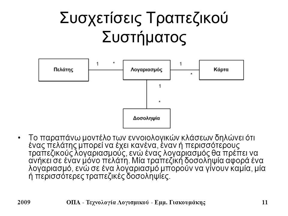 2009ΟΠΑ - Τεχνολογία Λογισμικού - Εμμ. Γιακουμάκης 11 Συσχετίσεις Τραπεζικού Συστήματος Το παραπάνω μοντέλο των εννοιολογικών κλάσεων δηλώνει ότι ένας