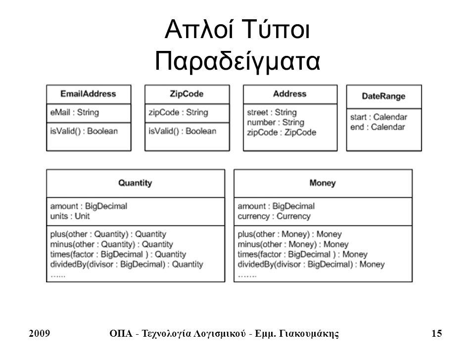 2009ΟΠΑ - Τεχνολογία Λογισμικού - Εμμ. Γιακουμάκης 15 Απλοί Τύποι Παραδείγματα