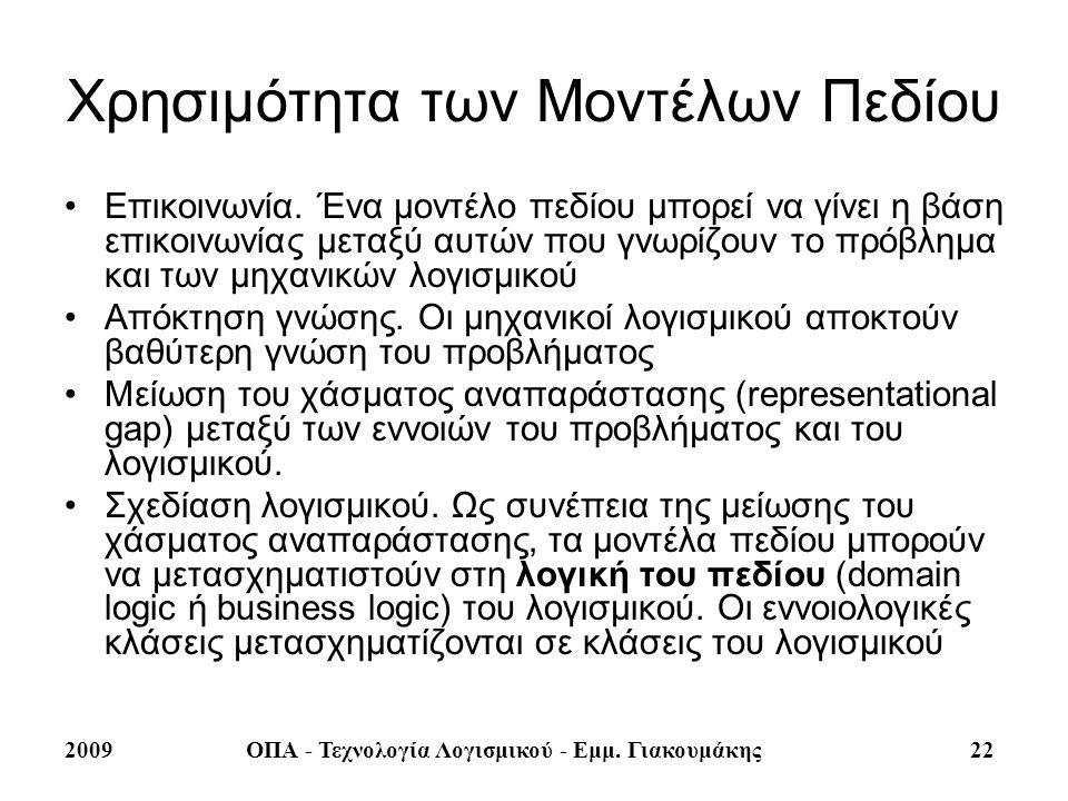 2009ΟΠΑ - Τεχνολογία Λογισμικού - Εμμ. Γιακουμάκης 22 Χρησιμότητα των Μοντέλων Πεδίου Επικοινωνία. Ένα μοντέλο πεδίου μπορεί να γίνει η βάση επικοινων